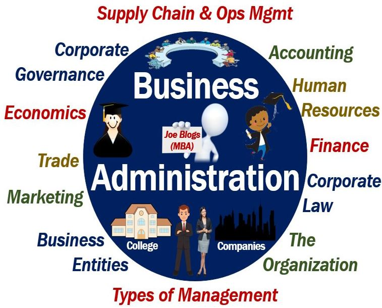 Jobs in Business Administration
