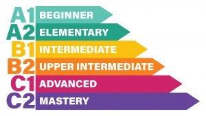 improve English listening skills